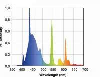ATI T5 Leuchstoffröhren Aquablue special